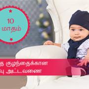 10 மாத குழந்தைக்கான உணவு அட்டவணை